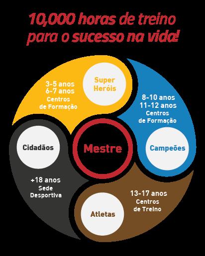 10000horastreino_14dez18