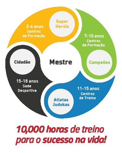 10000treino-01