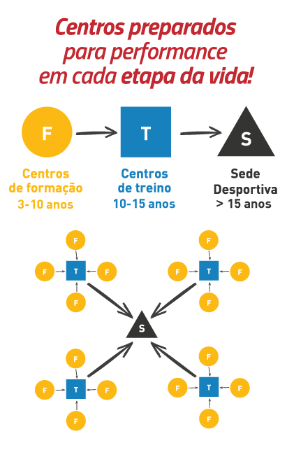 esquema_centros_v3